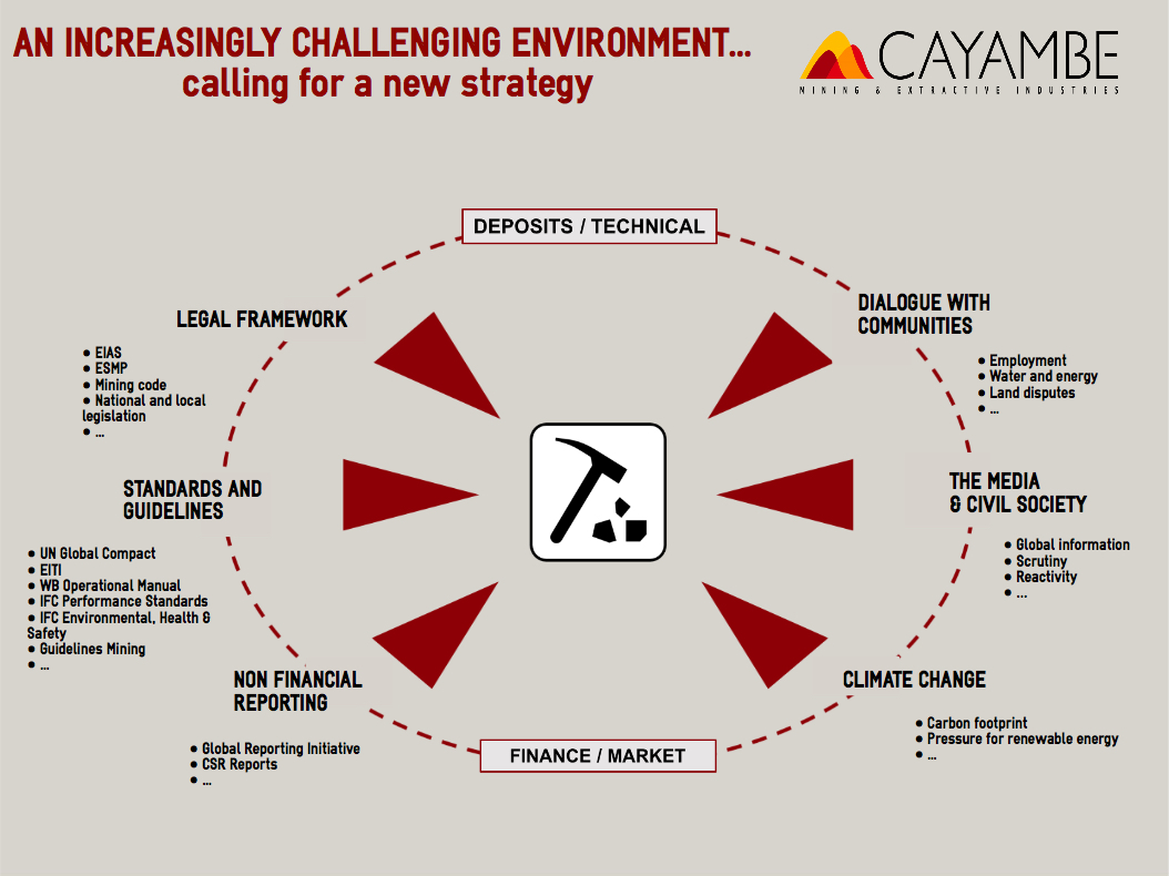 CHALLENGING ENVIRONMENT STRATEGY - POSTCARD CAYAMBE 3